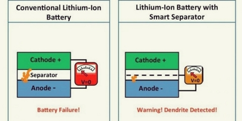battery-early-warning-system-2