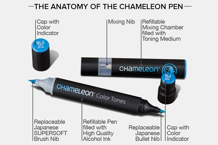 Chameleon Pen Can Draw In Different Color Tones